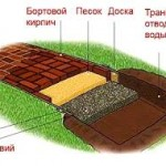 клинкерная плитка Самара